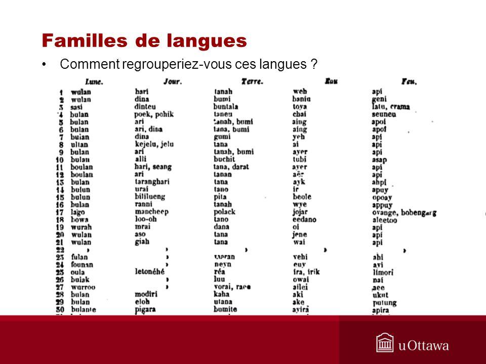 Familles de langues Comment regrouperiez-vous ces langues ?