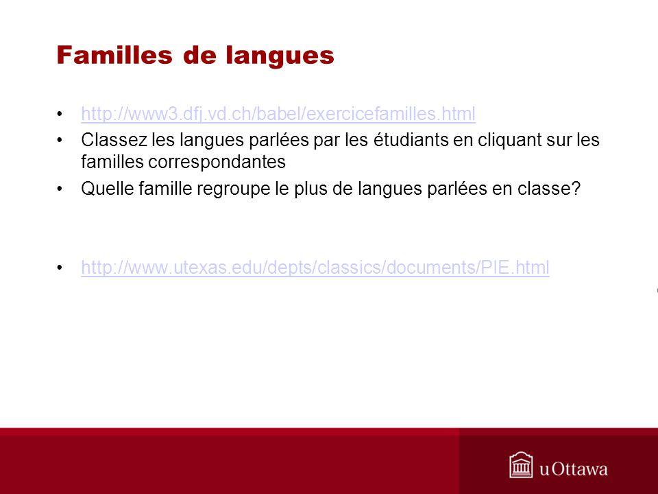Familles de langues http://www3.dfj.vd.ch/babel/exercicefamilles.html Classez les langues parlées par les étudiants en cliquant sur les familles correspondantes Quelle famille regroupe le plus de langues parlées en classe.