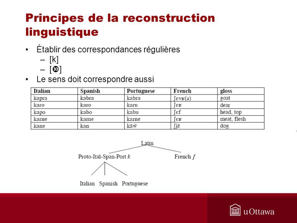 Familles de langues italien [k] espagnol [k] portugais [k] français [k/ ] quel est le proto-son pour le français?