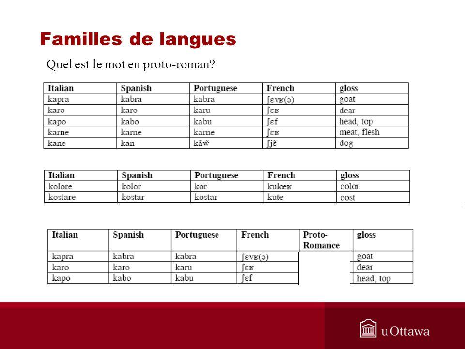 Familles de langues Quel est le mot en proto-roman?