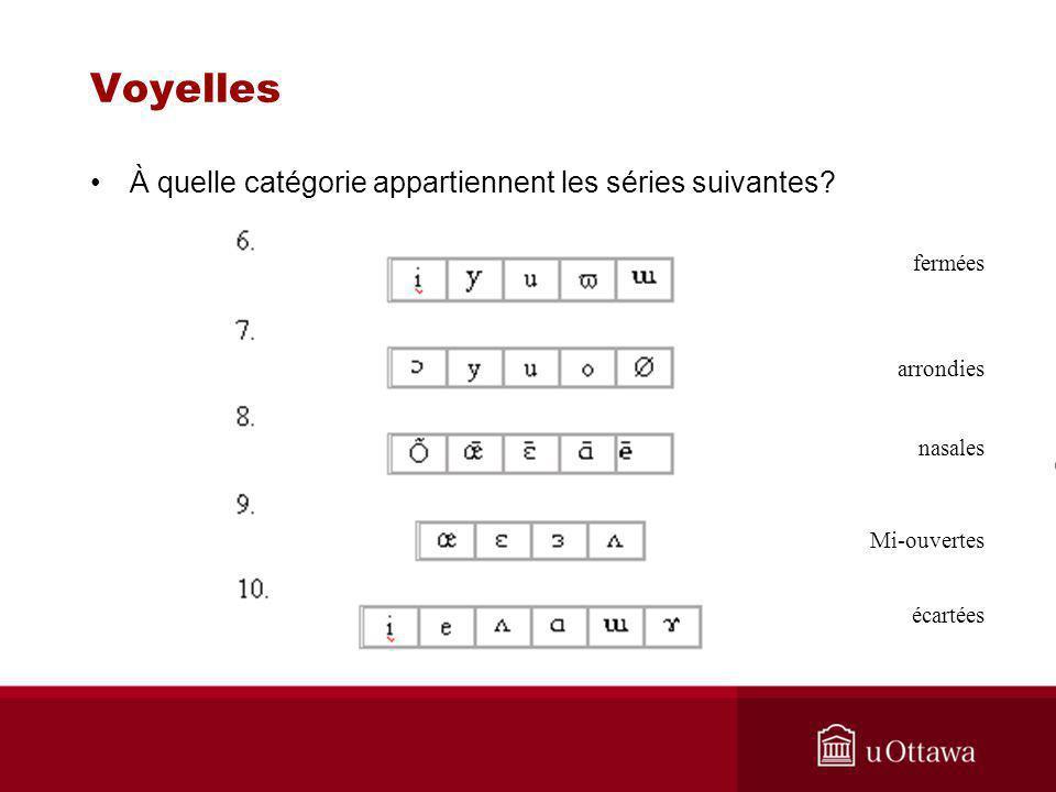 Voyelles À quelle catégorie appartiennent les séries suivantes.