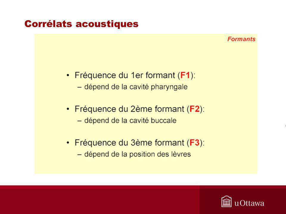 Pour chaque trait ci-dessous, donnez la liste des voyelles du français correspondantes: –Arrondie –Nasale –Fermée Voyelles