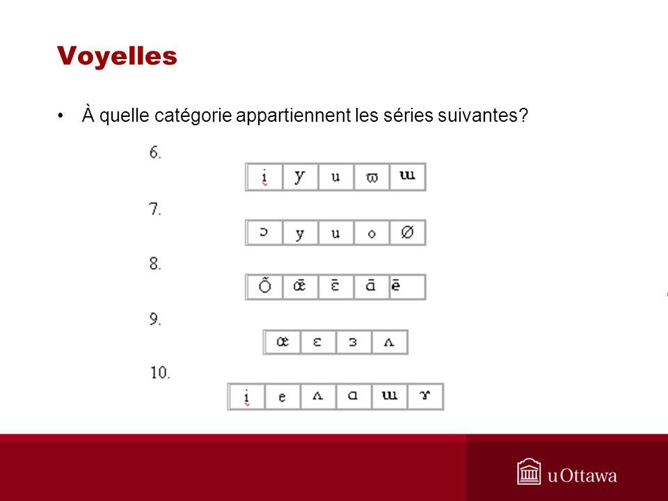 Voyelles À quelle catégorie appartiennent les séries suivantes?