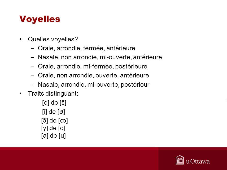 Voyelles Quelles voyelles? –Orale, arrondie, fermée, antérieure –Nasale, non arrondie, mi-ouverte, antérieure –Orale, arrondie, mi-fermée, postérieure
