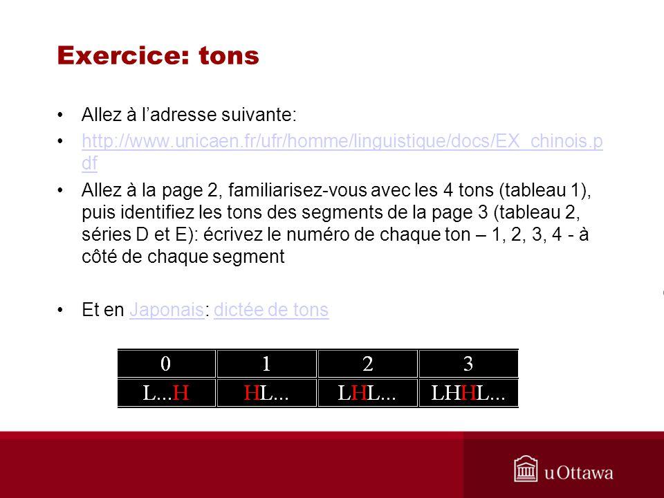 Exercice: tons Allez à ladresse suivante: http://www.unicaen.fr/ufr/homme/linguistique/docs/EX_chinois.p dfhttp://www.unicaen.fr/ufr/homme/linguistique/docs/EX_chinois.p df Allez à la page 2, familiarisez-vous avec les 4 tons (tableau 1), puis identifiez les tons des segments de la page 3 (tableau 2, séries D et E): écrivez le numéro de chaque ton – 1, 2, 3, 4 - à côté de chaque segment Et en Japonais: dictée de tonsJaponaisdictée de tons