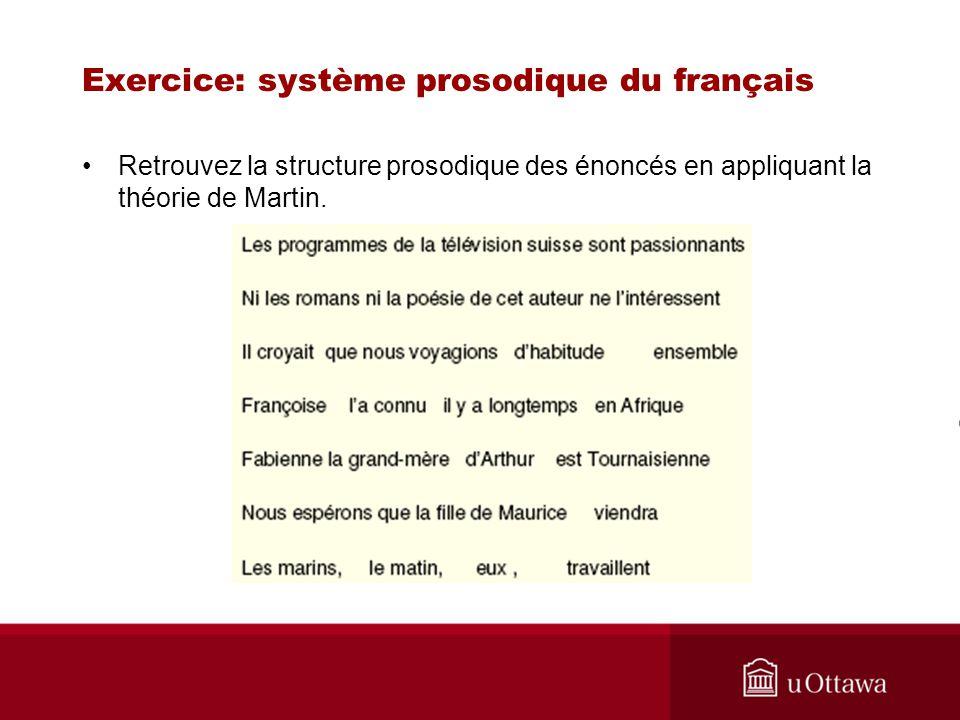 Exercice: système prosodique du français Retrouvez la structure prosodique des énoncés en appliquant la théorie de Martin.