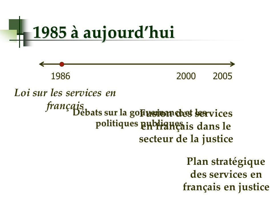 Débats sur la gouvernance et les politiques publiques 1986 Loi sur les services en français 2000 Fusion des services en français dans le secteur de la