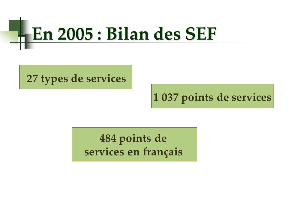 En 2005 : Bilan des SEF 27 types de services 1 037 points de services 484 points de services en français
