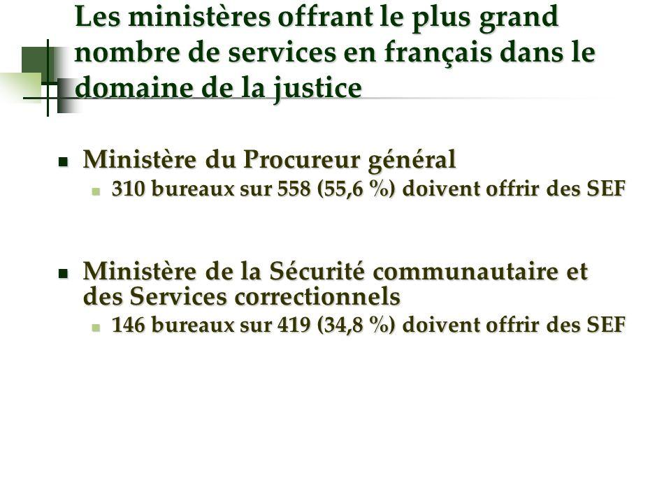 Les ministères offrant le plus grand nombre de services en français dans le domaine de la justice Ministère du Procureur général Ministère du Procureu