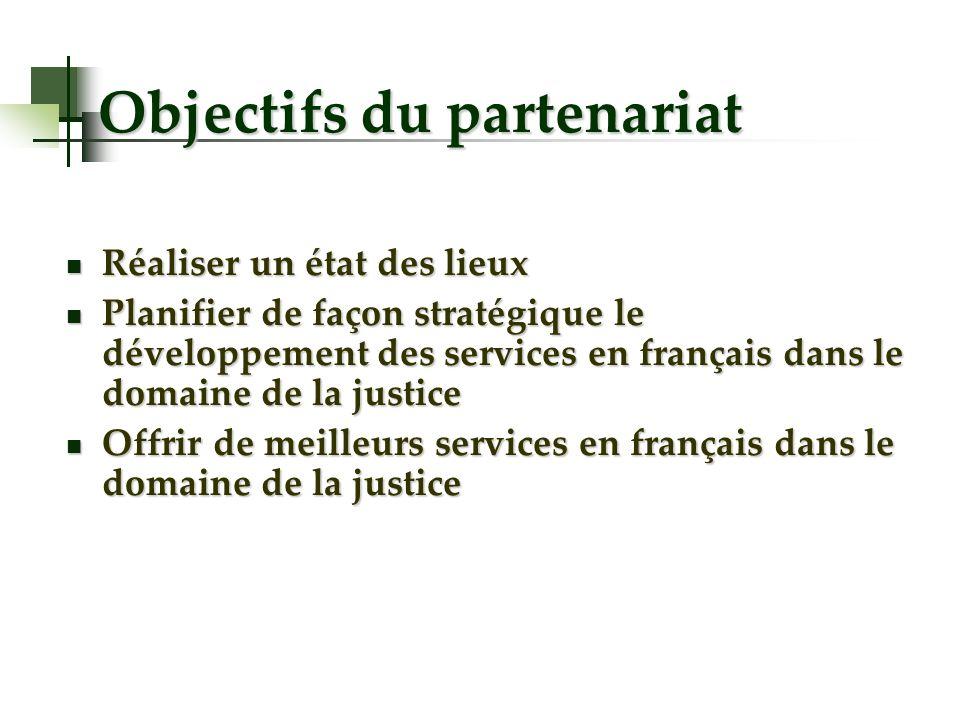 Objectifs du partenariat Réaliser un état des lieux Réaliser un état des lieux Planifier de façon stratégique le développement des services en français dans le domaine de la justice Planifier de façon stratégique le développement des services en français dans le domaine de la justice Offrir de meilleurs services en français dans le domaine de la justice Offrir de meilleurs services en français dans le domaine de la justice