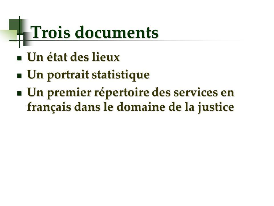 Trois documents Un état des lieux Un état des lieux Un portrait statistique Un portrait statistique Un premier répertoire des services en français dan
