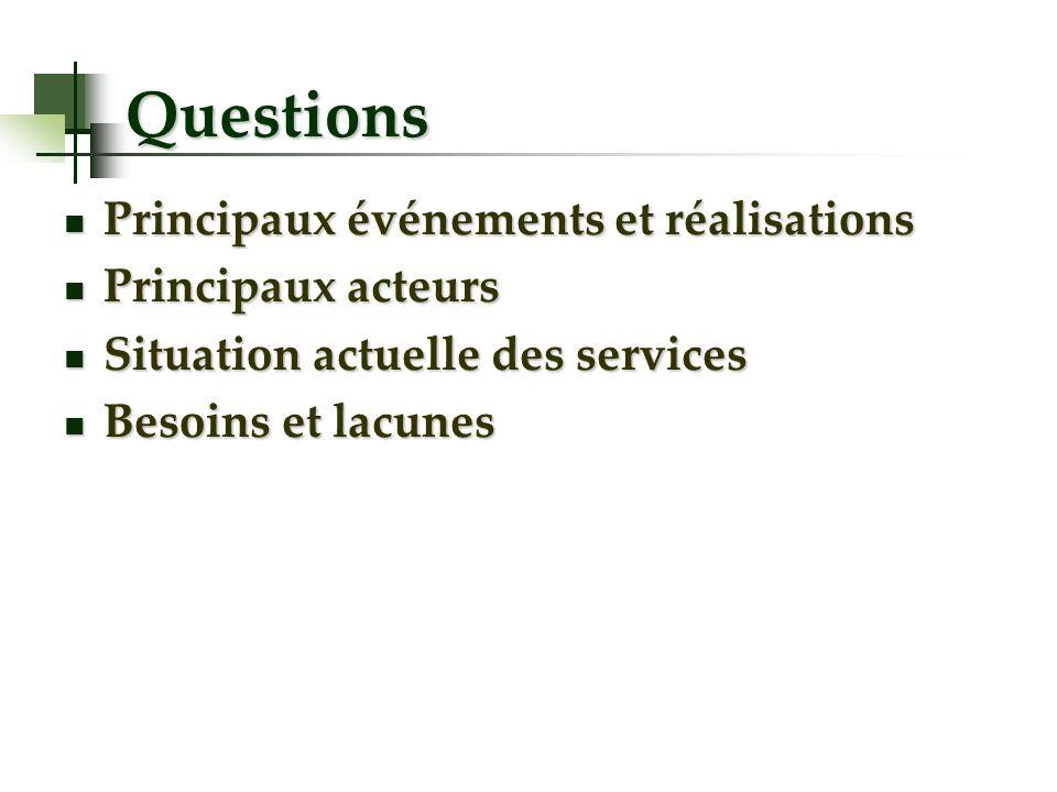 Questions Principaux événements et réalisations Principaux événements et réalisations Principaux acteurs Principaux acteurs Situation actuelle des ser