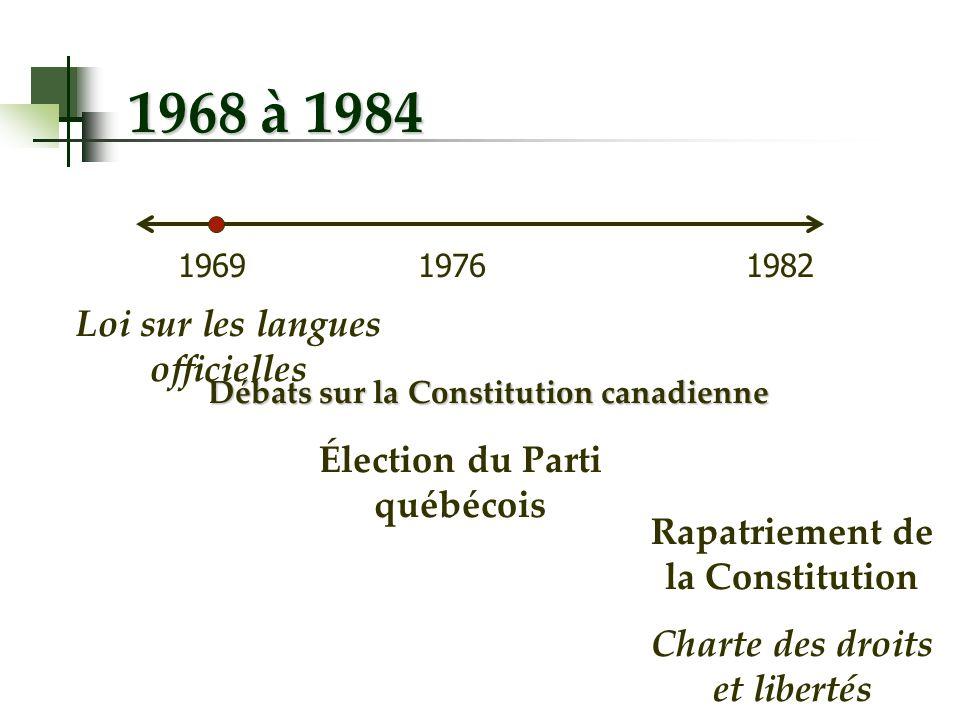 Débats sur la Constitution canadienne 1969 Loi sur les langues officielles 1976 Élection du Parti québécois 1982 Rapatriement de la Constitution Chart