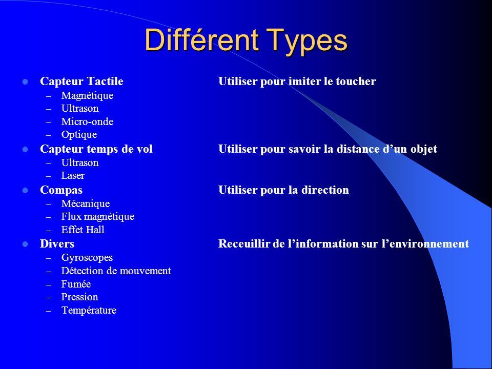 Différent Types Capteur TactileUtiliser pour imiter le toucher – Magnétique – Ultrason – Micro-onde – Optique Capteur temps de volUtiliser pour savoir