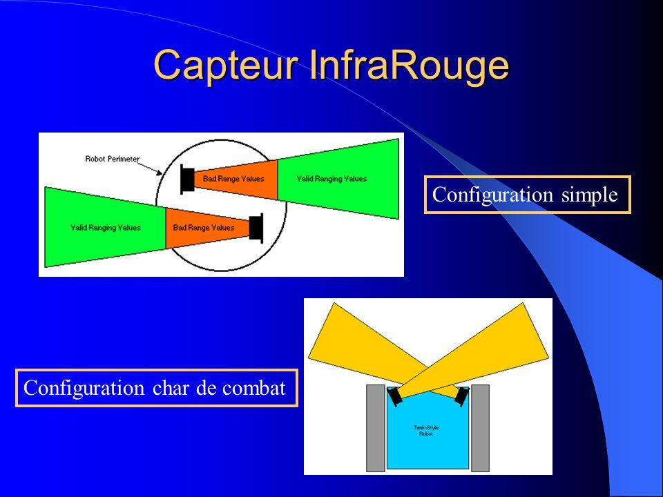 Configuration simple Configuration char de combat