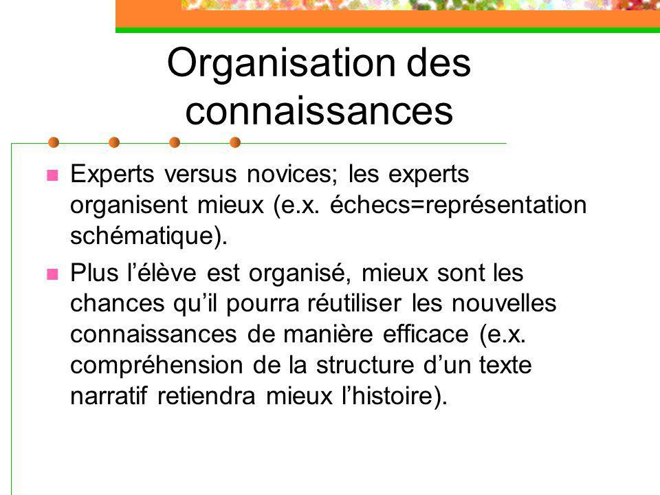 Organisation des connaissances Experts versus novices; les experts organisent mieux (e.x.