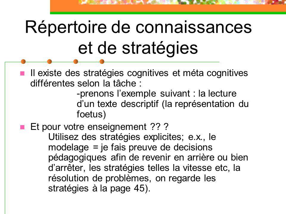 Répertoire de connaissances et de stratégies Il existe des stratégies cognitives et méta cognitives différentes selon la tâche : -prenons lexemple suivant : la lecture dun texte descriptif (la représentation du foetus) Et pour votre enseignement .
