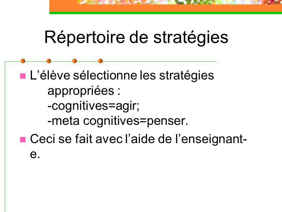 Répertoire de stratégies Lélève sélectionne les stratégies appropriées : -cognitives=agir; -meta cognitives=penser.