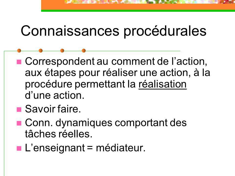 Connaissances procédurales Correspondent au comment de laction, aux étapes pour réaliser une action, à la procédure permettant la réalisation dune action.