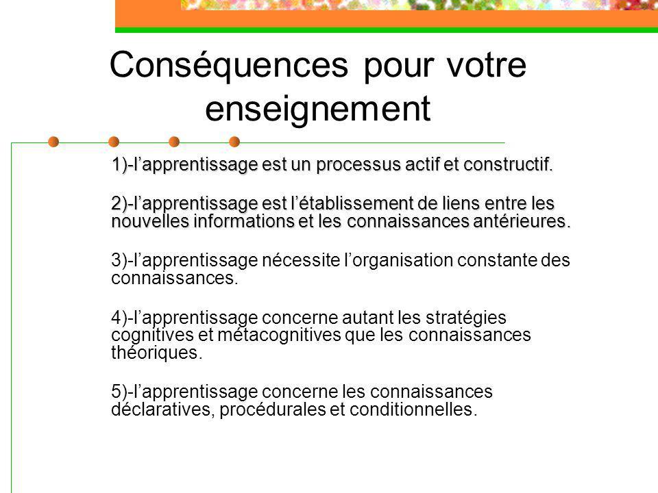 Conséquences pour votre enseignement 1)-lapprentissage est un processus actif et constructif.