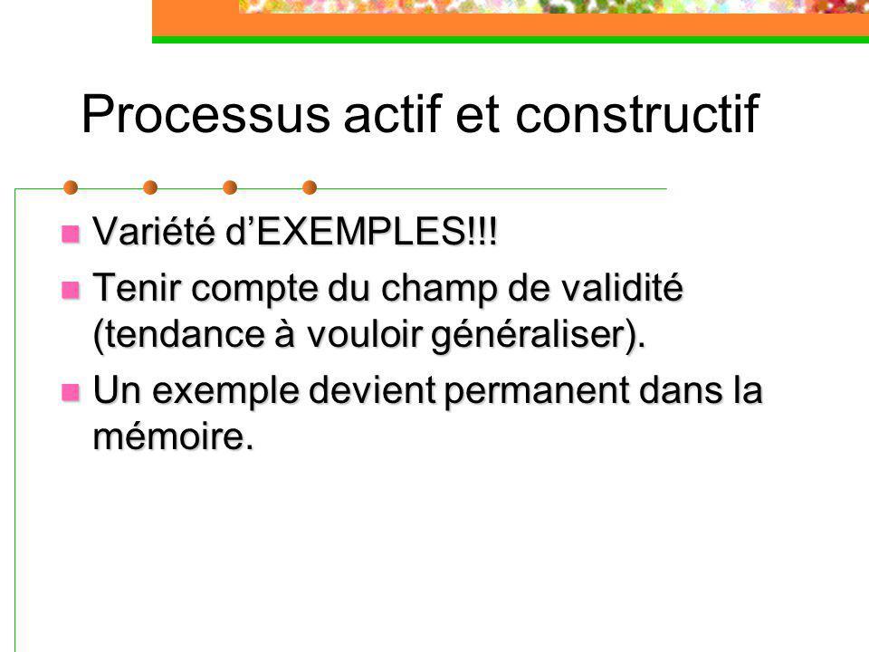 Processus actif et constructif Variété dEXEMPLES!!.