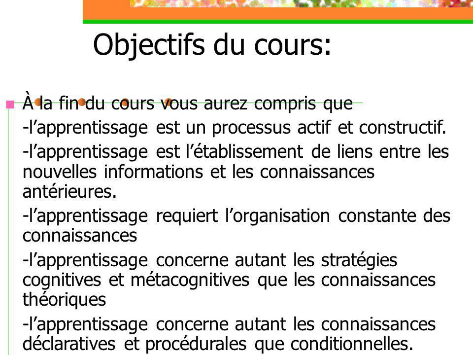 Objectifs du cours: À la fin du cours vous aurez compris que -lapprentissage est un processus actif et constructif.