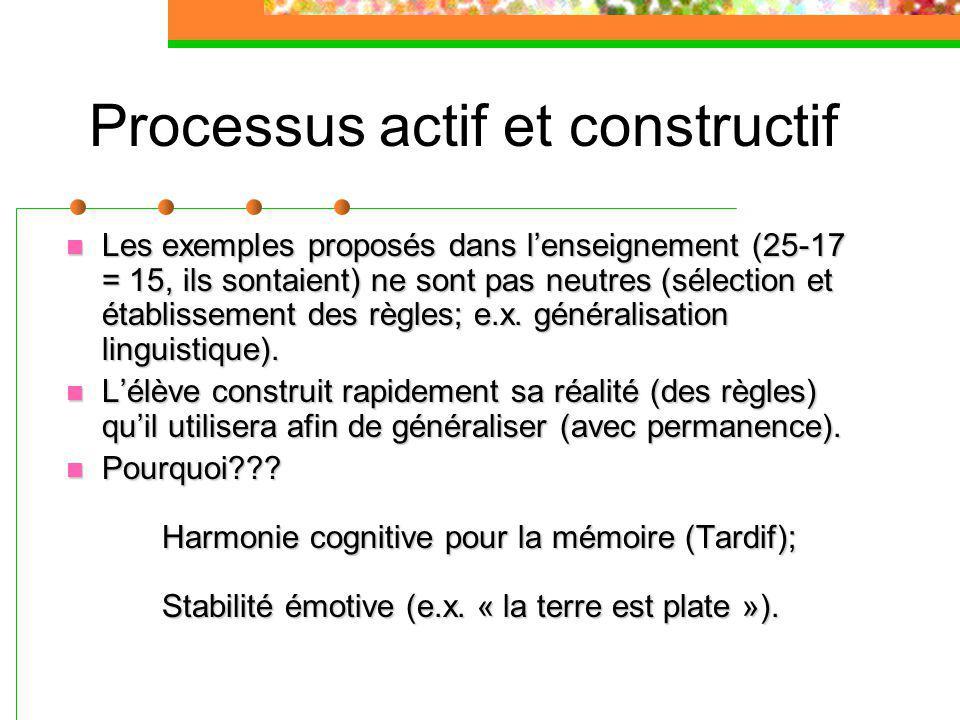 Processus actif et constructif Les exemples proposés dans lenseignement (25-17 = 15, ils sontaient) ne sont pas neutres (sélection et établissement des règles; e.x.