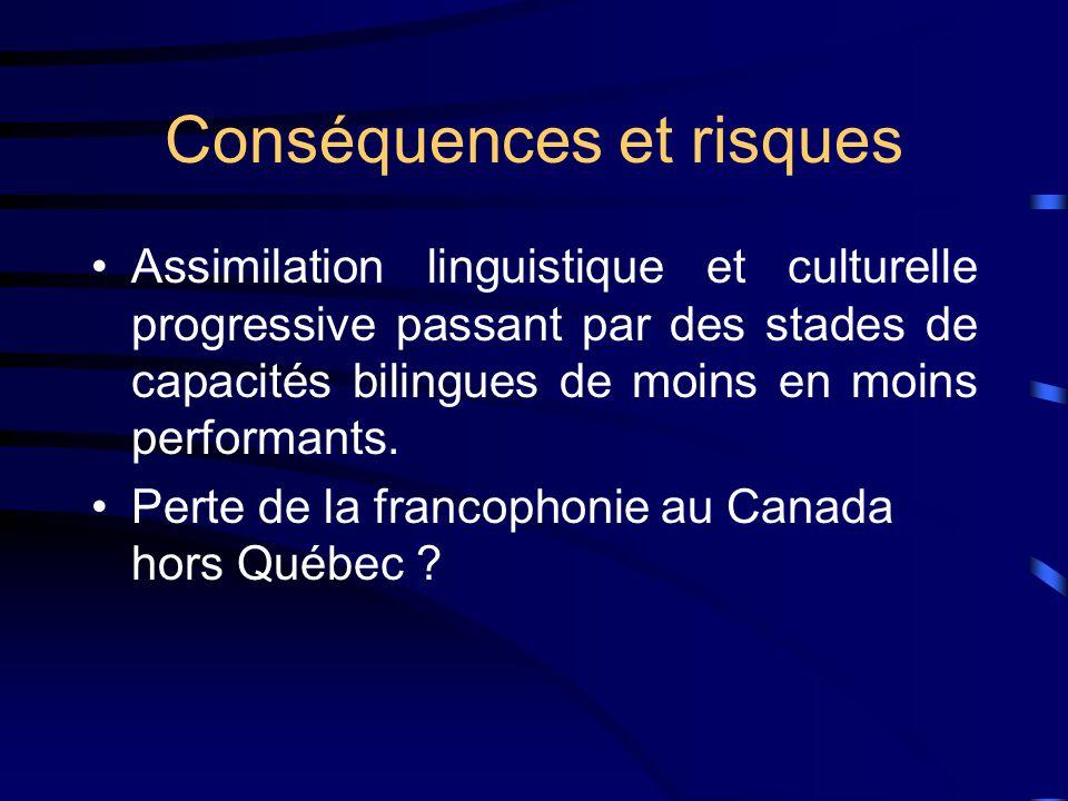 Conséquences et risques Assimilation linguistique et culturelle progressive passant par des stades de capacités bilingues de moins en moins performants.