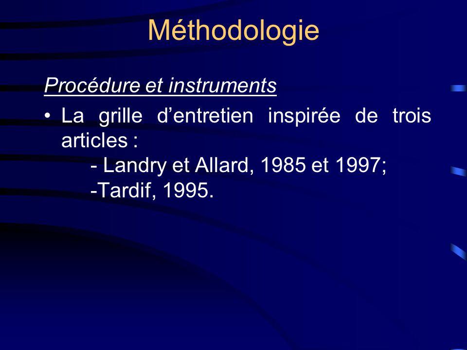 Méthodologie Procédure et instruments La grille dentretien inspirée de trois articles : - Landry et Allard, 1985 et 1997; -Tardif, 1995.