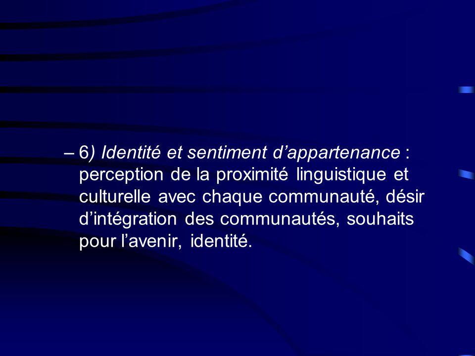 –6) Identité et sentiment dappartenance : perception de la proximité linguistique et culturelle avec chaque communauté, désir dintégration des communautés, souhaits pour lavenir, identité.