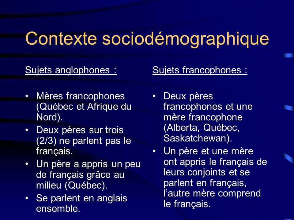 Contexte sociodémographique Sujets anglophones : Mères francophones (Québec et Afrique du Nord).