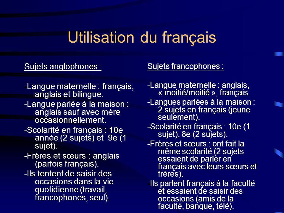 Utilisation du français Sujets anglophones : -Langue maternelle : français, anglais et bilingue.