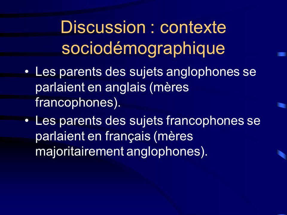 Discussion : contexte sociodémographique Les parents des sujets anglophones se parlaient en anglais (mères francophones).