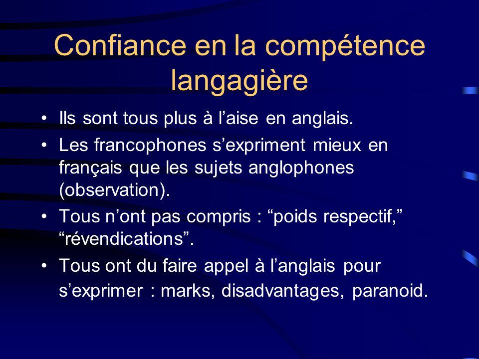 Confiance en la compétence langagière Ils sont tous plus à laise en anglais.