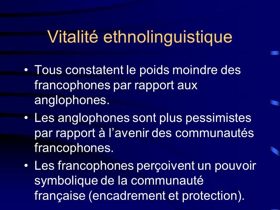 Vitalité ethnolinguistique Tous constatent le poids moindre des francophones par rapport aux anglophones.