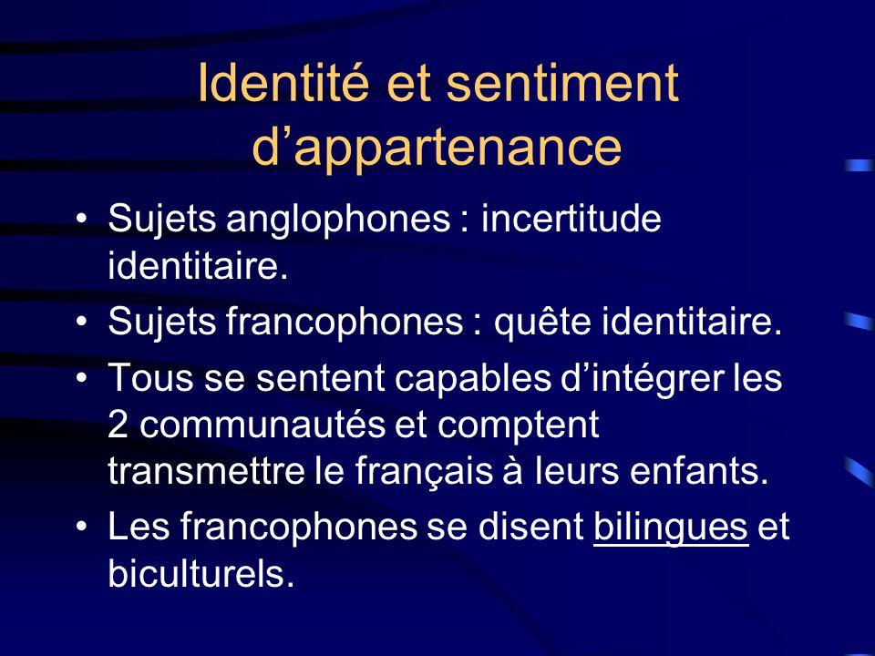 Identité et sentiment dappartenance Sujets anglophones : incertitude identitaire.