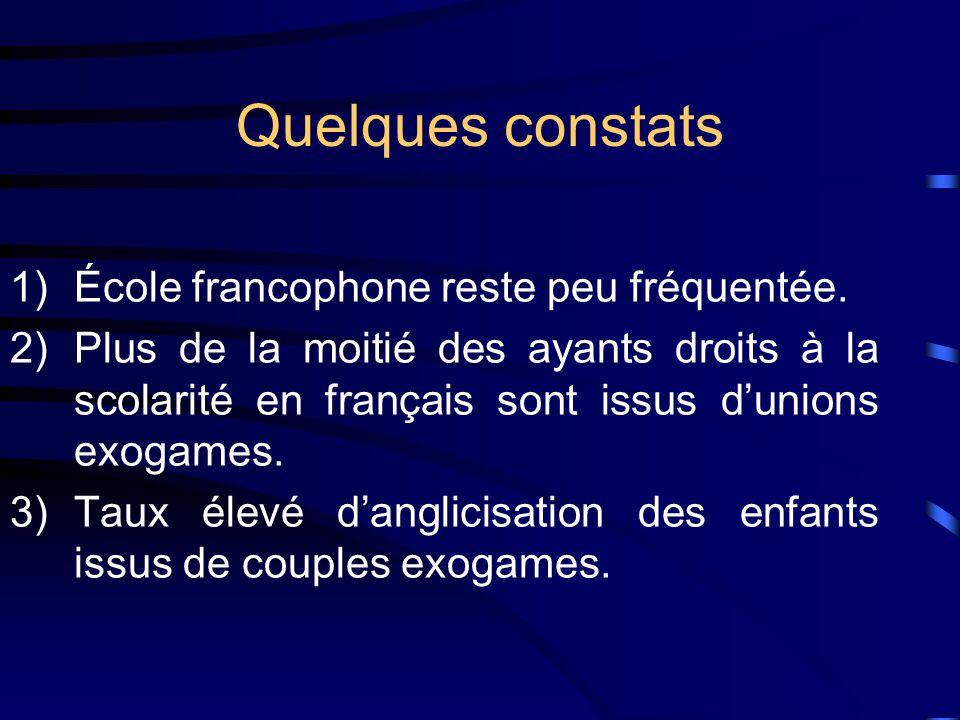 Quelques constats 1)École francophone reste peu fréquentée.