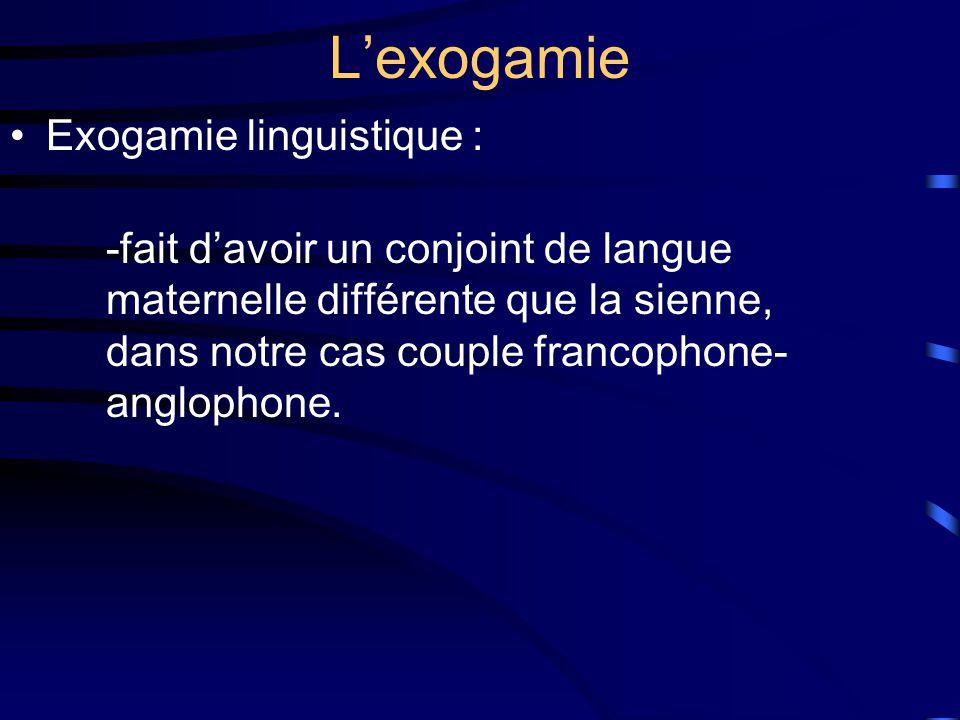 Lexogamie Exogamie linguistique : -fait davoir un conjoint de langue maternelle différente que la sienne, dans notre cas couple francophone- anglophone.