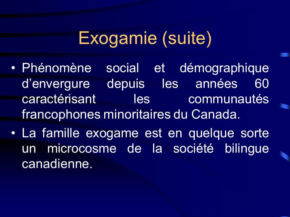 Exogamie (suite) Phénomène social et démographique denvergure depuis les années 60 caractérisant les communautés francophones minoritaires du Canada.