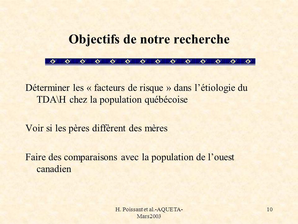 H. Poissant et al.-AQUETA- Mars2003 10 Objectifs de notre recherche Déterminer les « facteurs de risque » dans létiologie du TDA\H chez la population
