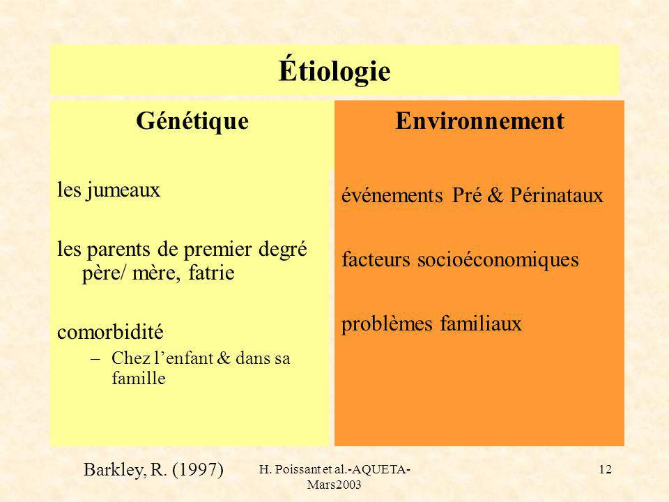 H. Poissant et al.-AQUETA- Mars2003 12 Étiologie les jumeaux les parents de premier degré père/ mère, fatrie comorbidité –Chez lenfant & dans sa famil