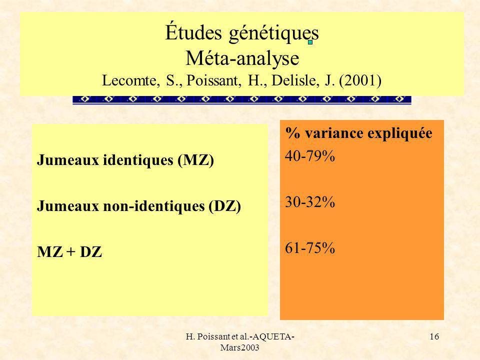 H. Poissant et al.-AQUETA- Mars2003 16 Études génétiques Méta-analyse Lecomte, S., Poissant, H., Delisle, J. (2001) Jumeaux identiques (MZ) Jumeaux no