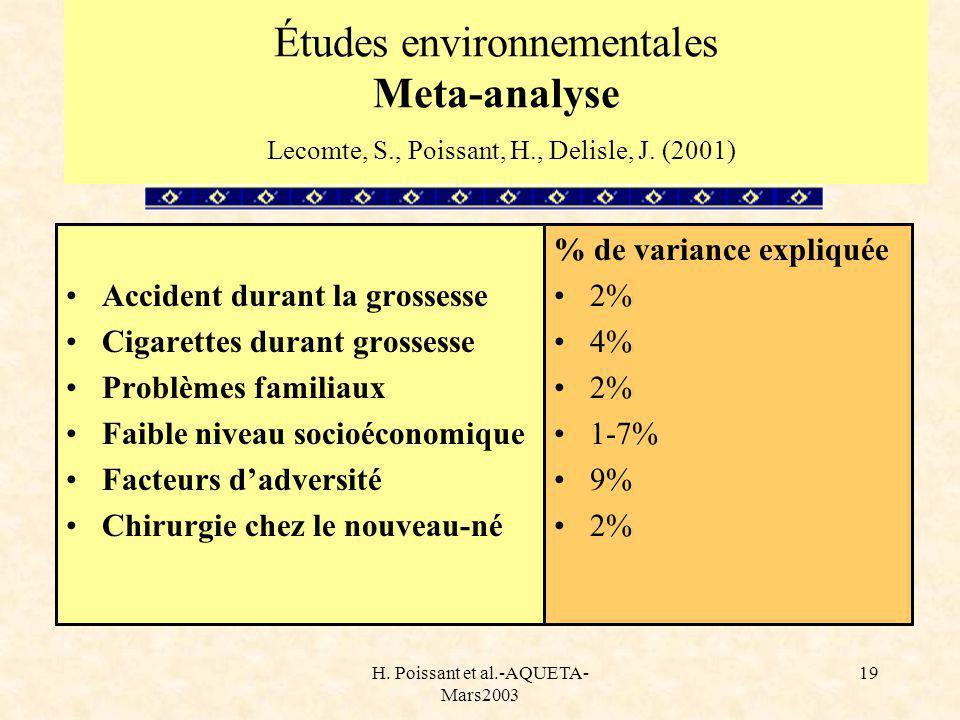 H. Poissant et al.-AQUETA- Mars2003 19 Études environnementales Meta-analyse Lecomte, S., Poissant, H., Delisle, J. (2001) Accident durant la grossess