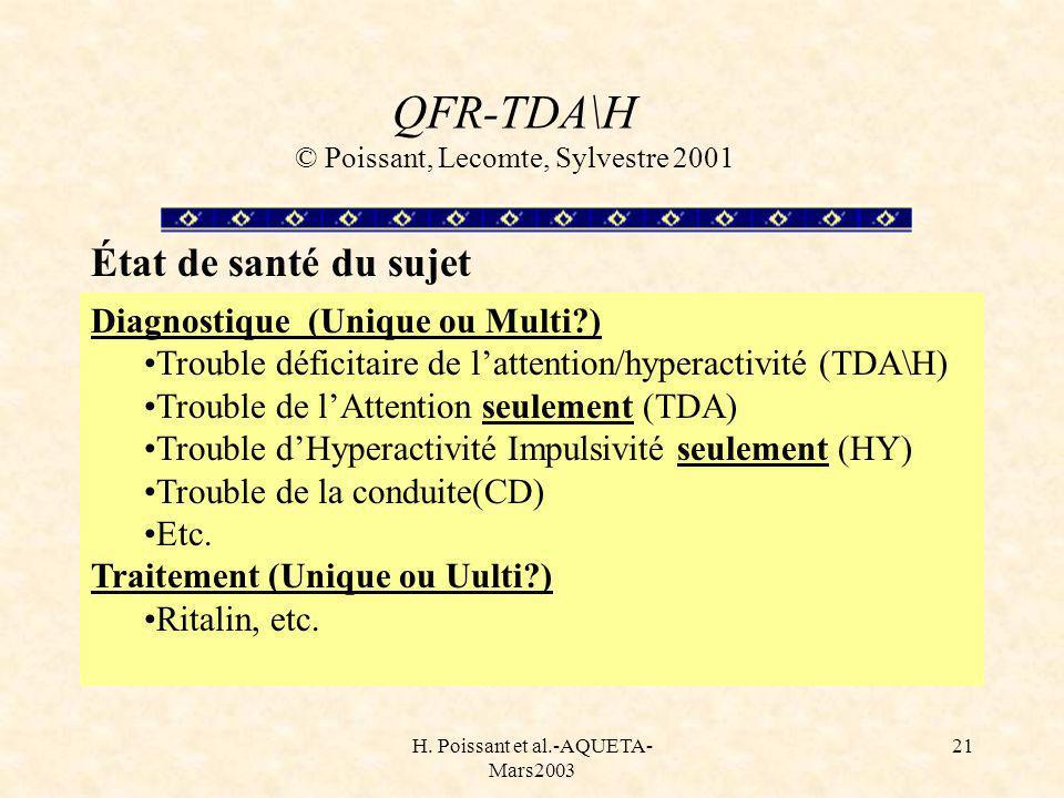 H. Poissant et al.-AQUETA- Mars2003 21 Diagnostique (Unique ou Multi?) Trouble déficitaire de lattention/hyperactivité (TDA\H) Trouble de lAttention s