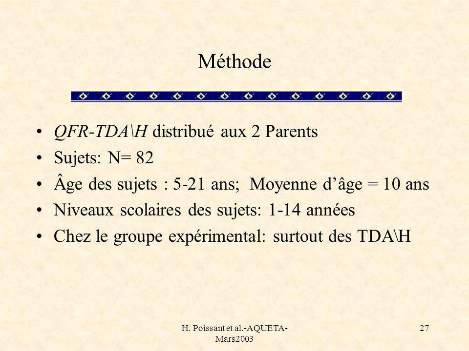 H. Poissant et al.-AQUETA- Mars2003 27 Méthode QFR-TDA\H distribué aux 2 Parents Sujets: N= 82 Âge des sujets : 5-21 ans; Moyenne dâge = 10 ans Niveau