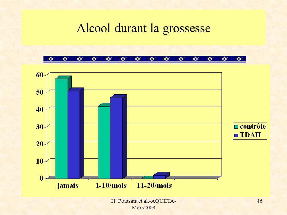 H. Poissant et al.-AQUETA- Mars2003 46 Alcool durant la grossesse