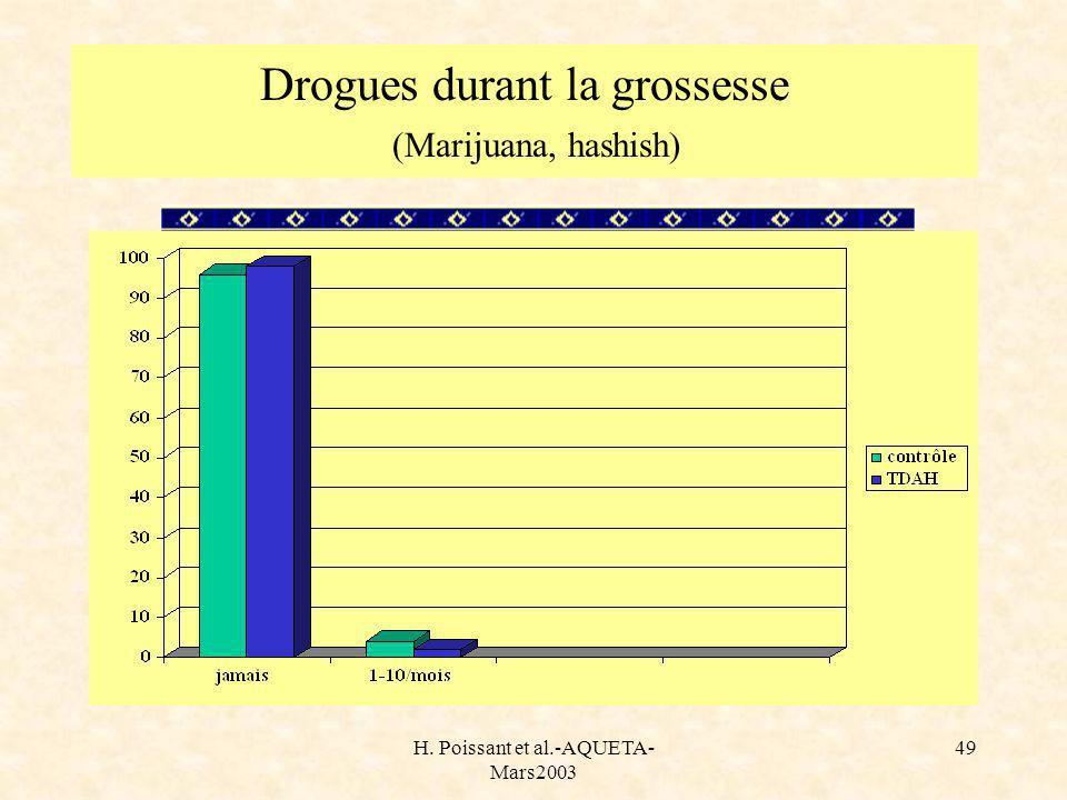 H. Poissant et al.-AQUETA- Mars2003 49 Drogues durant la grossesse (Marijuana, hashish)
