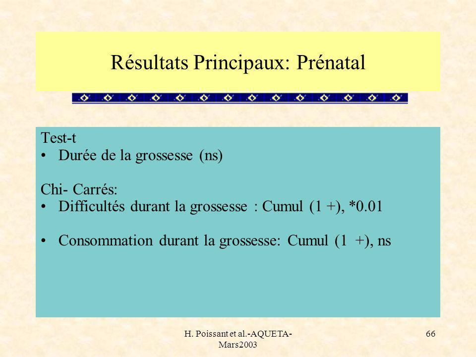 H. Poissant et al.-AQUETA- Mars2003 66 Test-t Durée de la grossesse (ns) Chi- Carrés: Difficultés durant la grossesse : Cumul (1 +), *0.01 Consommatio