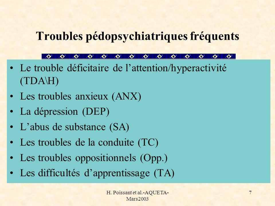 H. Poissant et al.-AQUETA- Mars2003 7 Troubles pédopsychiatriques fréquents Le trouble déficitaire de lattention/hyperactivité (TDA\H) Les troubles an