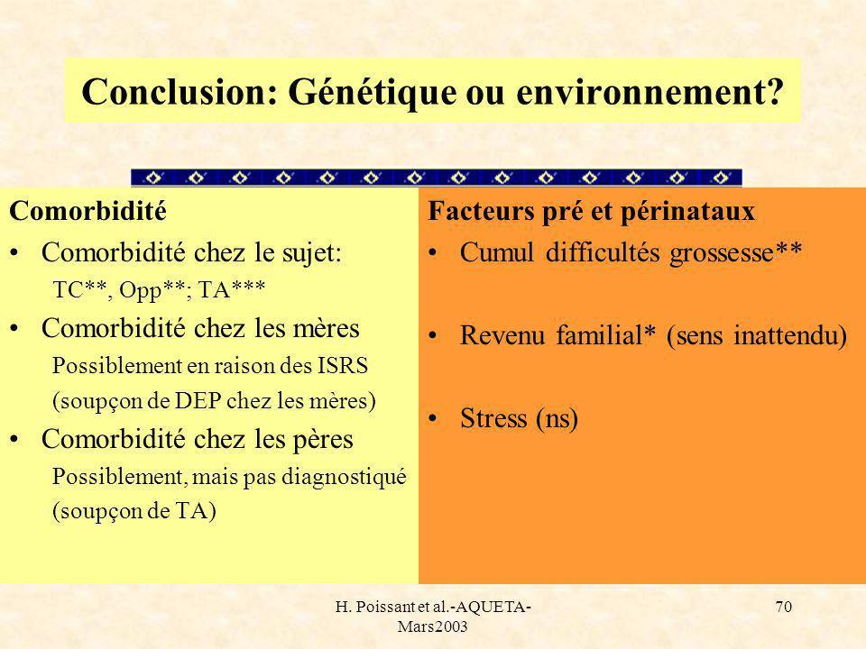 H. Poissant et al.-AQUETA- Mars2003 70 Conclusion: Génétique ou environnement? Comorbidité Comorbidité chez le sujet: TC**, Opp**; TA*** Comorbidité c